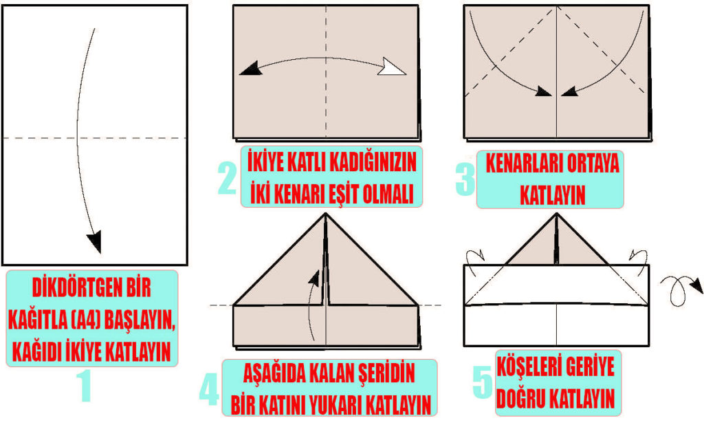 kağıttan gemi nasıl yapılır resimli anlatım